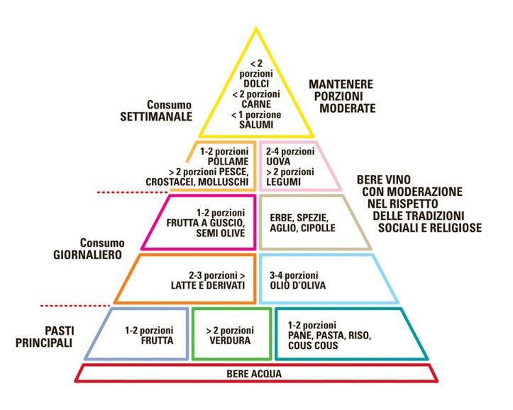 piramide2013.jpg